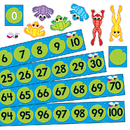 Trend Enterprises T-8211 Frog Pond Number Line Bb Set