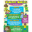 Teacher Created Resources TCR7736 Healthy Habits For Healthy Kids Chart