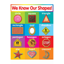Teachers Friend TF-2504 Shapes Chart Gr Pk-5