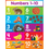 Scholastic Teaching Resources TF-2505 Numbers 1-10 Chart