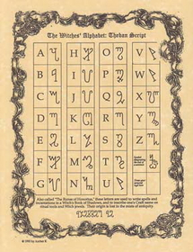 AzureGreen Witches' Alphabet poster
