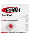 Gamma Red Eye