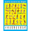 Let's Learn to Sign - Sign Language Poster