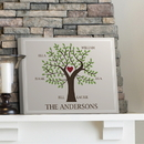 JDS Personalized  Family Tree Canvas Print -Wall Art