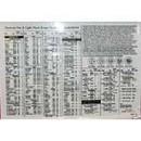 KEN TOOL 30199 Application Chart Torque Socket