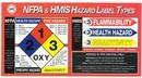SAS Safety SA9925 Nfpa Haz Mat Label Poster