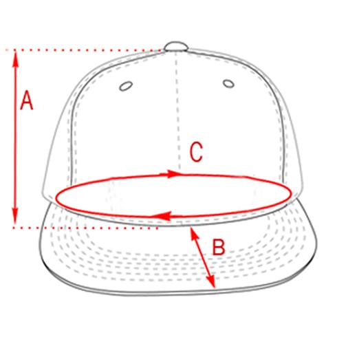Size A B C