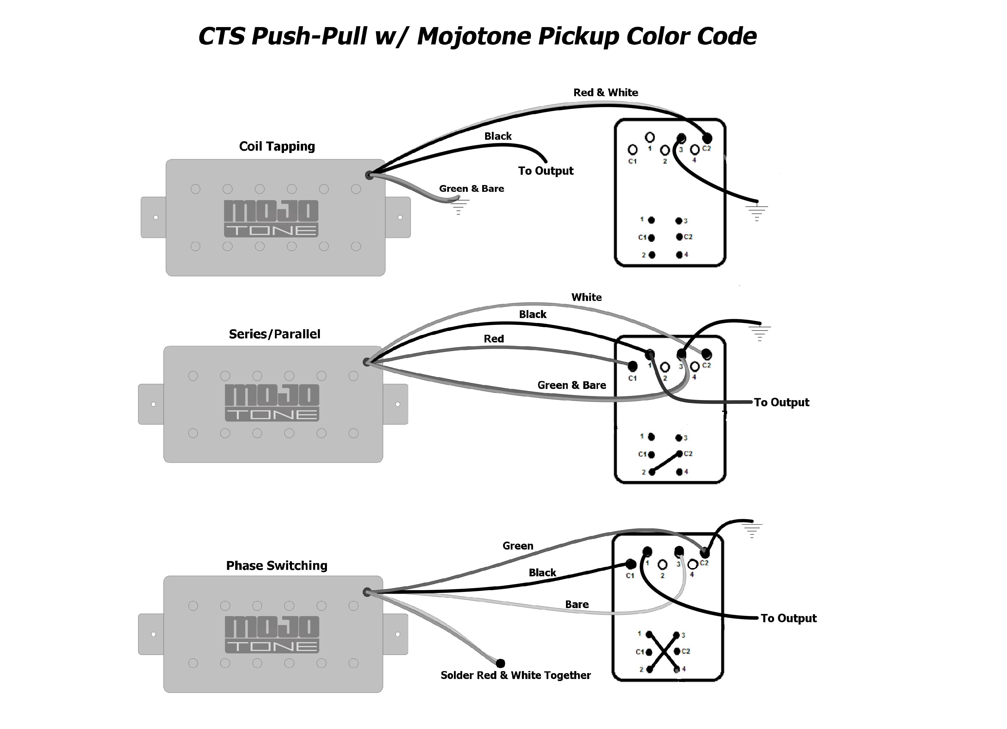 Stacked Cts Pots Wiring Diagram | Wiring Diagram on