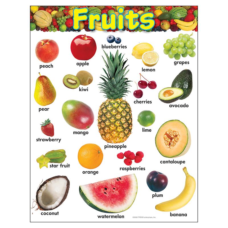Opentip trend enterprises t 38247 learning chart fruits priceea fandeluxe Choice Image
