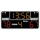 Protective Net for Ultimate Scoreboard