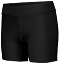 Holloway 221338 Ladies PR Max Compression Shorts