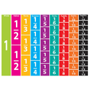 Ashley Productions ASH10064 Math Die Cut Magnets Comparative - Fractions