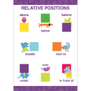 Barker Creek & Lasting Lessons BCP1842 Early Learning Poster Relative Positions