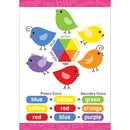 Barker Creek & Lasting Lessons BCP1843 Early Learning Poster Primary & Secondary Colors
