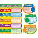 Carson Dellosa CD-110160 Literary Genres Bbs