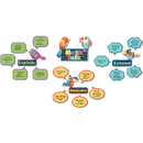 Carson Dellosa CD-110388 Math Talk Mini Bbs