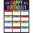 Carson Dellosa CD-114248 Glitter Birthday Chart