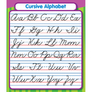 Carson Dellosa CD-168072 Cursive Alphabet Stickers