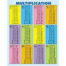 Carson Dellosa CD-3102 Quick-Check Pad Multiplication 30Pk Table 8-1/2 X 11