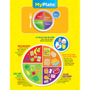 Creative Teaching Press CTP1007 My Plate Chart