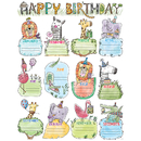 Creative Teaching Press CTP2793 Safari Friends Happy Birthday Chart