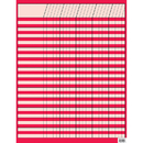 Creative Teaching Press CTP5049 Poppy Red Incentive Chart