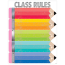 Creative Teaching Press CTP5249 Upcycle Style Class Rules Chart