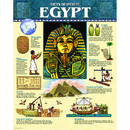 Creative Teaching Press CTP5561 Ancient Egypt Chart
