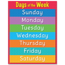 Creative Teaching Press CTP8613 Days Of The Week Chart