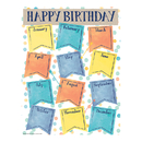 Eureka EU-837359 Confetti Splash Birthday Chart
