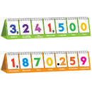 Junior Learning JRL453 Ones To Millions Flip Stand