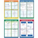 Mcdonald Publishing MC-P204 Graphing Slope & Linear Equations Teaching Poster Set