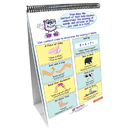 New Path Learning NP-324000 Ela Common Core Standards Gr 4 - Strategies Flip Charts