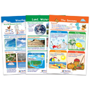 New Path Learning NP-941502 Land Water & Air Set Of 3