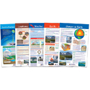 New Path Learning NP-943503 Earth-Inside & Out Set Of 5