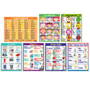 Poster Pals PSZPS37 Essential Clss Posters St I Spanish