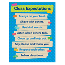 Scholastic Teaching Resources SC-812797 Tape It Up Class Expectations Chart