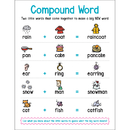 Scholastic Teaching Resources SC-823380 Anchor Chart Compound Word