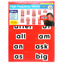 Scholastic Teaching Resources SC-949987 High Frequency Level 1 Word Wall - Words
