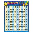 Trend Enterprises T-38012 Chart Numbers 1-100 17 X 22 Gr 1-2