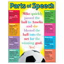 Trend Enterprises T-38037 Chart Parts Of Speech Gr 5-8 17X22