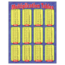 Trend Enterprises T-38174 Chart Multiplication Tables Gr