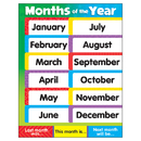 Trend Enterprises T-38204 Learning Charts Months Of The Year Stars