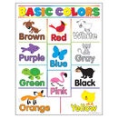 Trend Enterprises T-38208 Learning Charts Basic Colors
