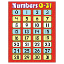 Trend Enterprises T-38209 Learning Charts Numbers 031