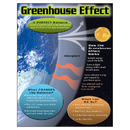 Trend Enterprises T-38321 Greenhouse Effect Learning Chart