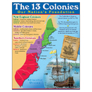 Trend Enterprises T-38330 Colonies Learning Chart