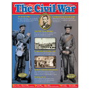 Trend Enterprises T-38331 Civil War Learning Chart