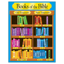 Trend Enterprises T-38702 Books Of The Bible Learning Chart