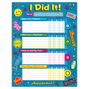 Trend Enterprises T-73113 Praise Word Patches Success Charts